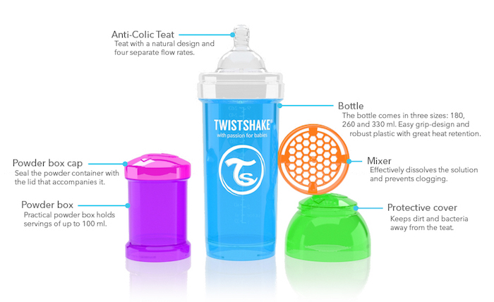 TwistShake bottle review and giveaway