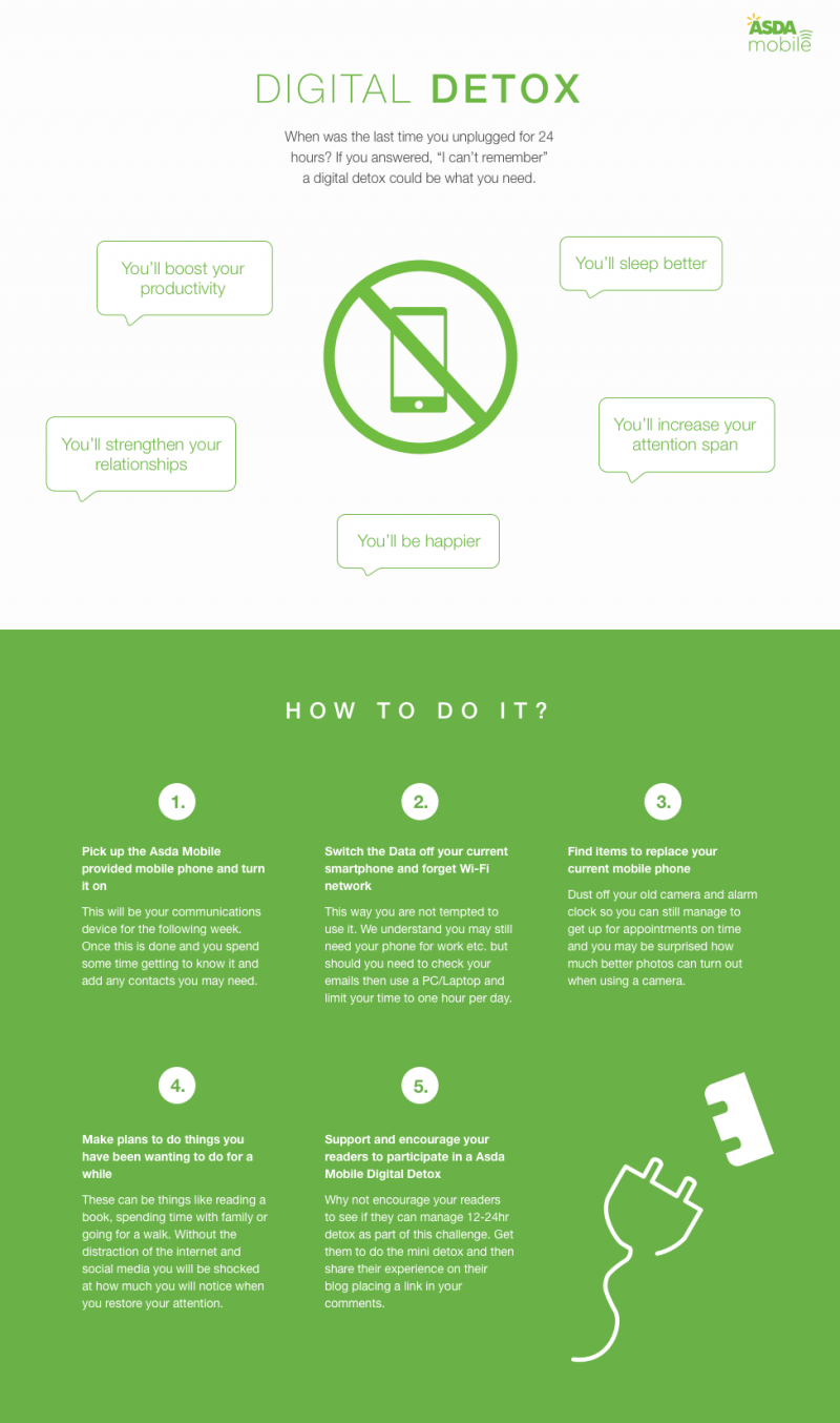 Digital Detox Infographic