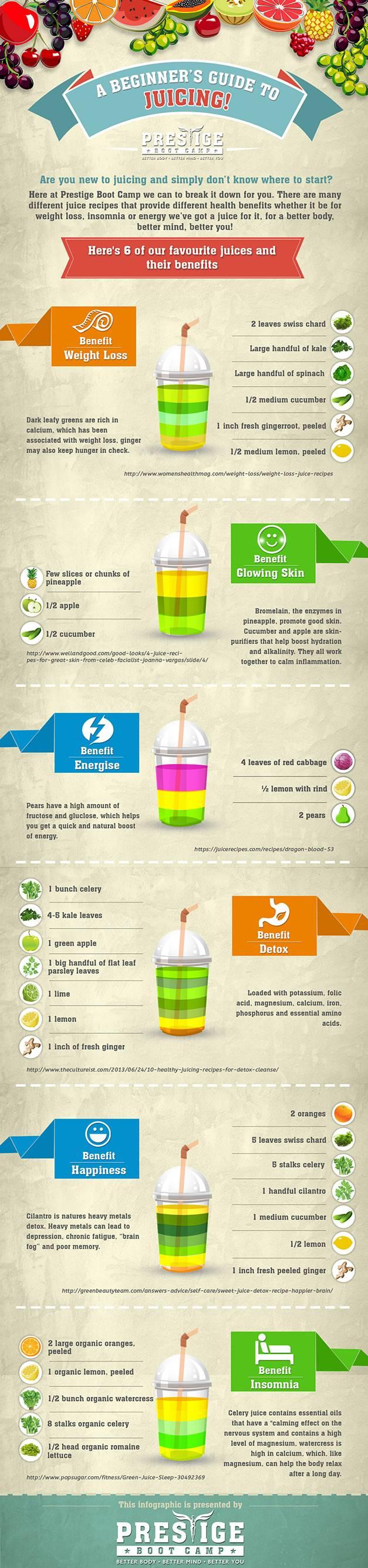 Juicing-Infographic